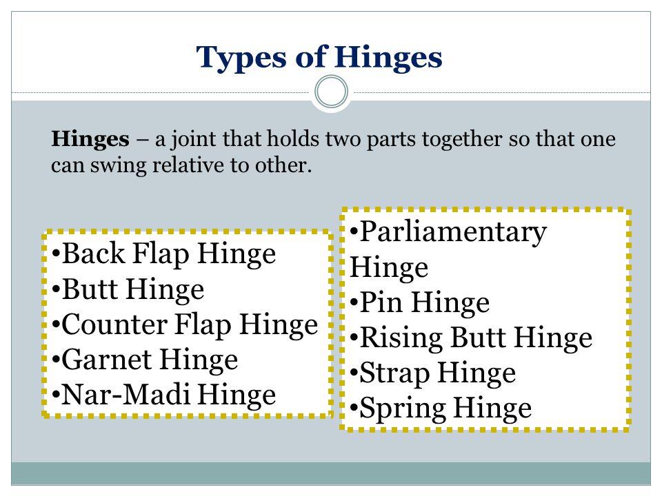 Concealed hinge Continuous or Piano Hinge Flush hinge Friction hinge Barrel hinge Other examples of hinge:- Concealed hinge Piano hinge Flush hinge Friction hingeBarrel hinge