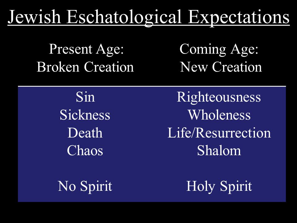 Jewish Eschatological Expectations Present Age: Broken Creation Coming Age: New Creation Sin Sickness Death Chaos No Spirit Righteousness Wholeness Life/Resurrection Shalom Holy Spirit