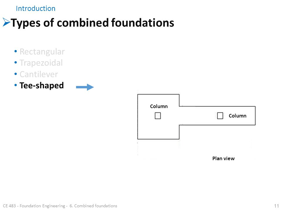 11 Introduction  Types of combined foundations CE 483 - Foundation Engineering - 6. Combined foundations Rectangular Trapezoidal Cantilever Tee-shape