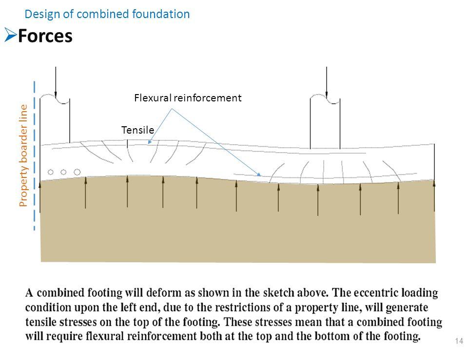 14 Property boarder line Flexural reinforcement Design of combined foundation  Forces Tensile