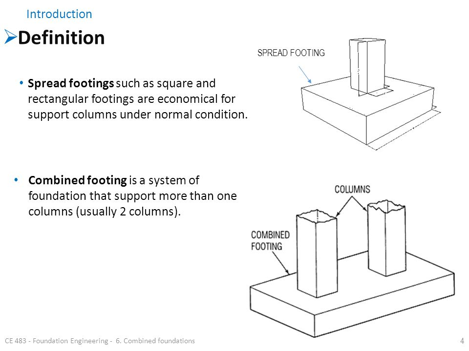 CE 483 - Foundation Engineering - 6. Combined foundations 4 Spread footings such as square and rectangular footings are economical for support columns