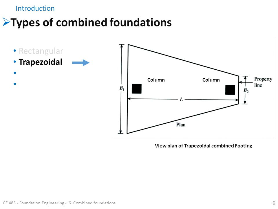 10 Introduction  Types of combined foundations Rectangular Trapezoidal Cantilever (Strap) –Consist of two single column footings connected with a cantilever beam or a strap.