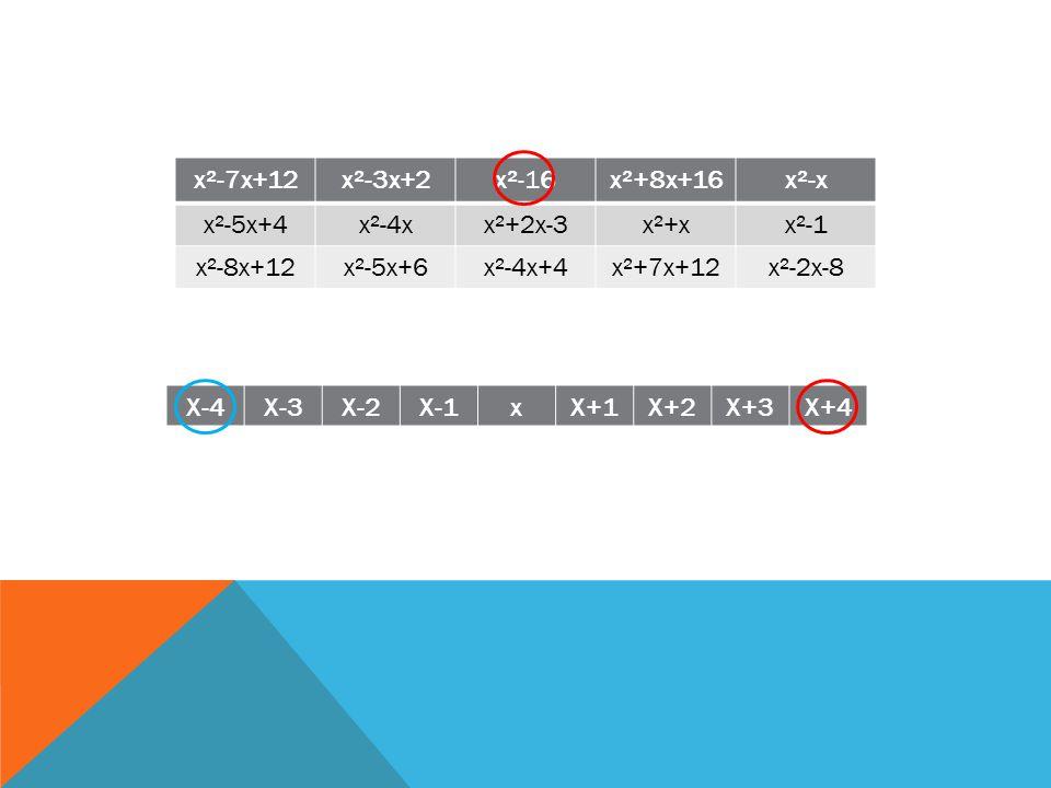 x²-7x+12x²-3x+2x²-16x²+8x+16x²-x x²-5x+4x²-4xx²+2x-3x²+xx²-1 x²-8x+12x²-5x+6x²-4x+4x²+7x+12x²-2x-8 X-4X-3X-2X-1xX+1X+2X+3X+4