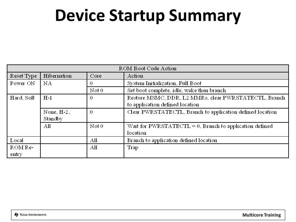 Device Startup Summary