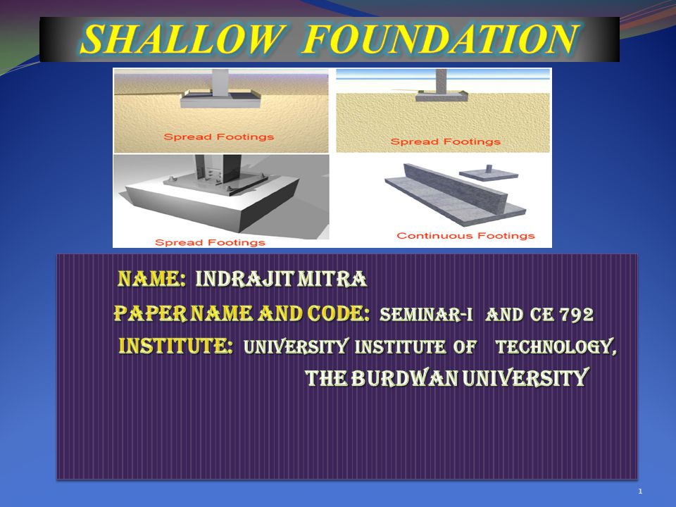  IS 6403: 1981 (Reaffirmed 2002): Code of practice for determination of breaking capacity of shallow foundations  IS:1888:1982 (Reaffirmed 1995) : Method of load test on soils  IS 1080 - 1985 (Reaffirmed 1997): Code of practice for design and construction of shallow foundations in soils (other than raft, ring and shell).