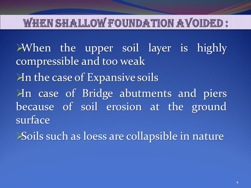  Fac tors influencing Bearing Capacity: I.Type of soil III.