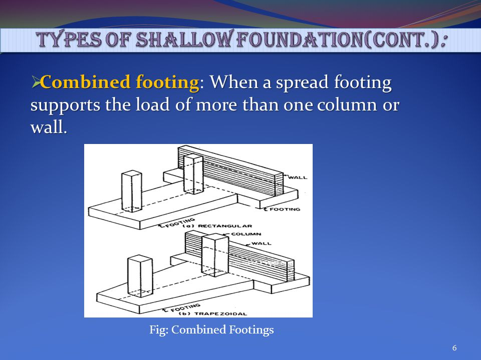 Punching shear failure: Seen in loose, soft soil and at deeper elevations.
