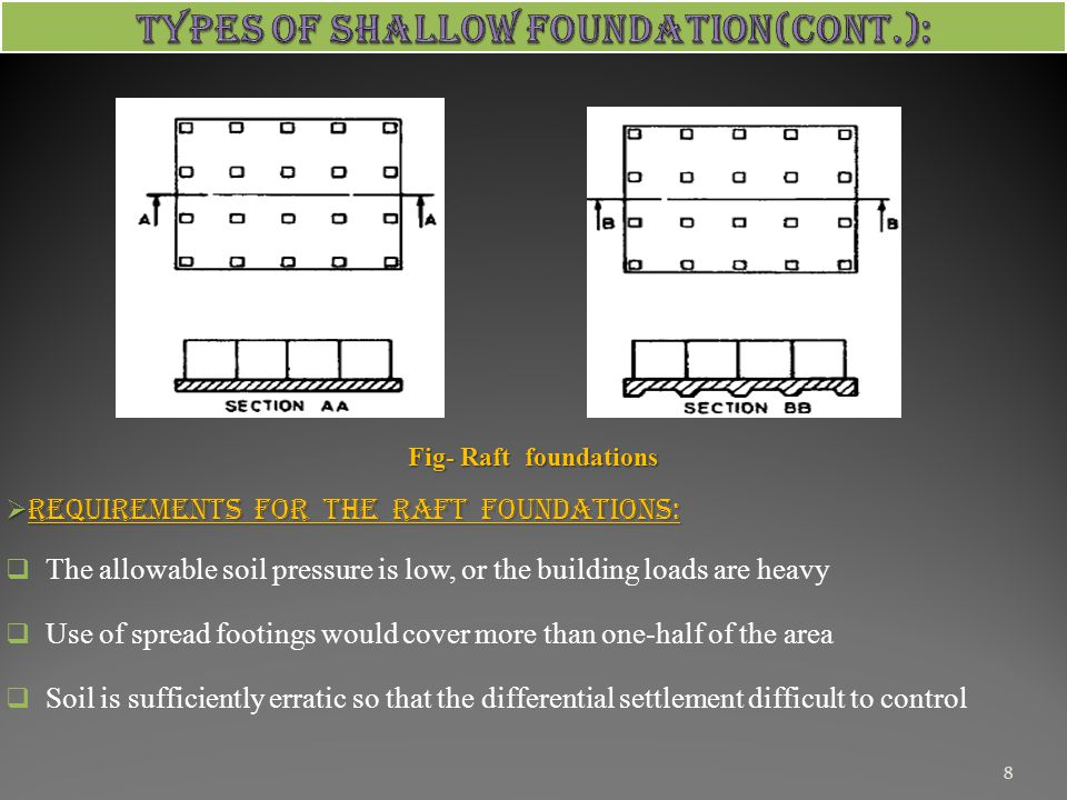 Fig- Raft foundations  Requirements for the raft foundations:  The allowable soil pressure is low, or the building loads are heavy  Use of spread footings would cover more than one-half of the area  Soil is sufficiently erratic so that the differential settlement difficult to control 8