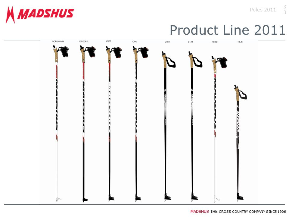 MADSHUS THE CROSS COUNTRY COMPANY SINCE 1906 Product Line 2011 33 Poles 2011