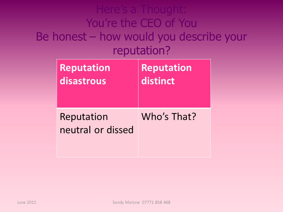 Here's a Thought: You're the CEO of You Be honest – how would you describe your reputation.