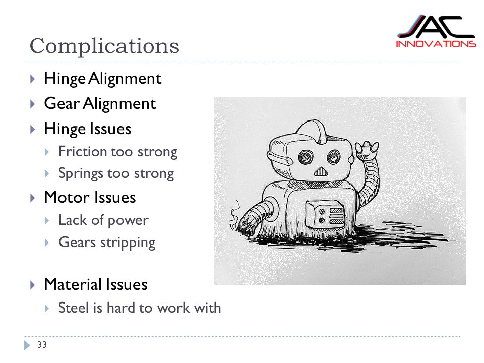 Complications 33  Hinge Alignment  Gear Alignment  Hinge Issues  Friction too strong  Springs too strong  Motor Issues  Lack of power  Gears stripping  Material Issues  Steel is hard to work with