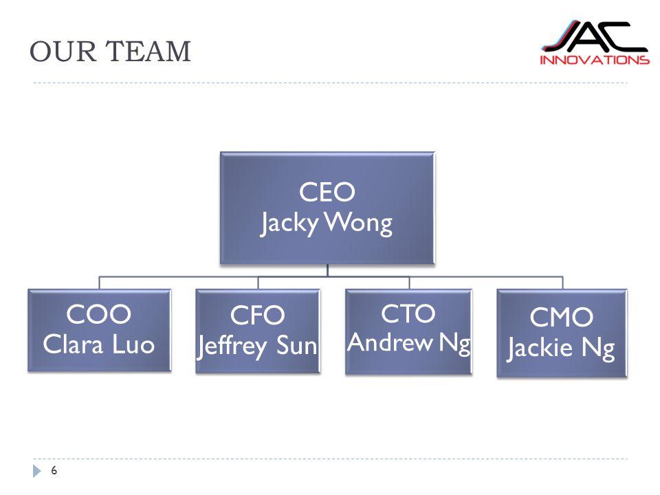 OUR TEAM 6 CEO Jacky Wong COO Clara Luo CFO Jeffrey Sun CTO Andrew Ng CMO Jackie Ng