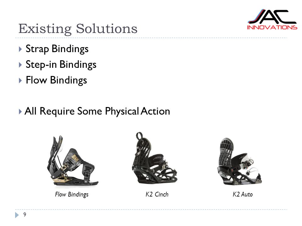 Existing Solutions 9  Strap Bindings  Step-in Bindings  Flow Bindings  All Require Some Physical Action Flow BindingsK2 CinchK2 Auto