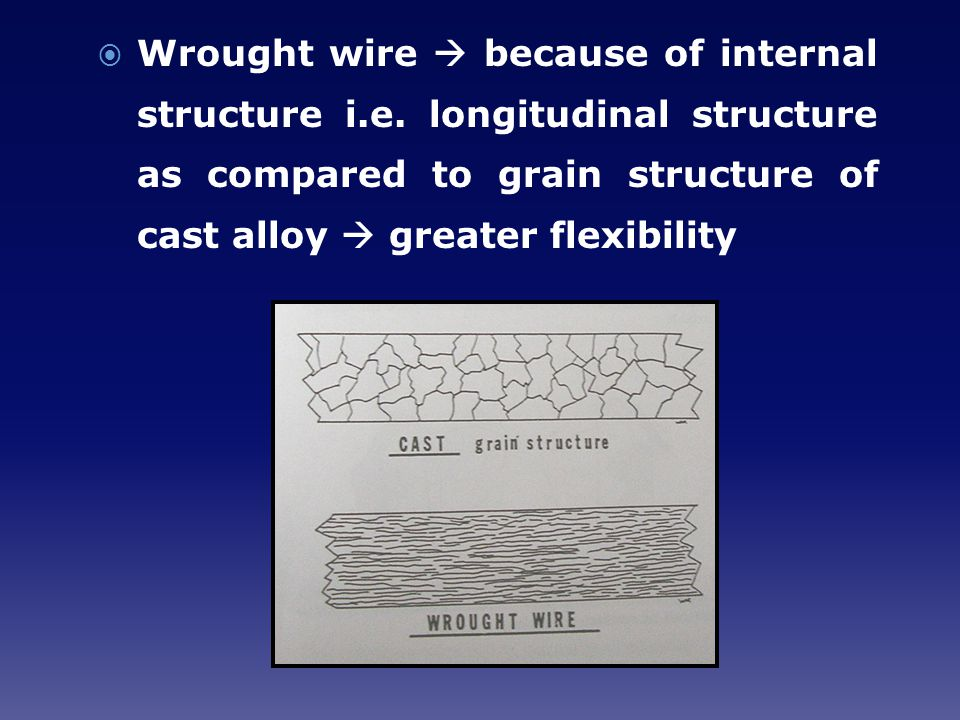  Wrought wire  because of internal structure i.e.