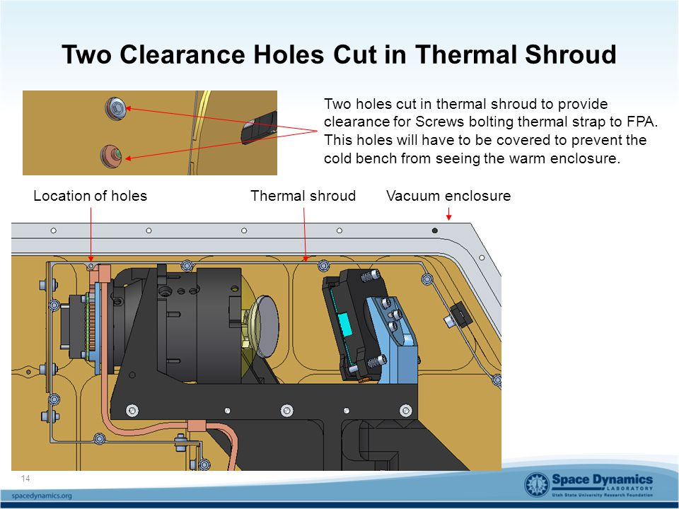 Two Clearance Holes Cut in Thermal Shroud Two holes cut in thermal shroud to provide clearance for Screws bolting thermal strap to FPA.