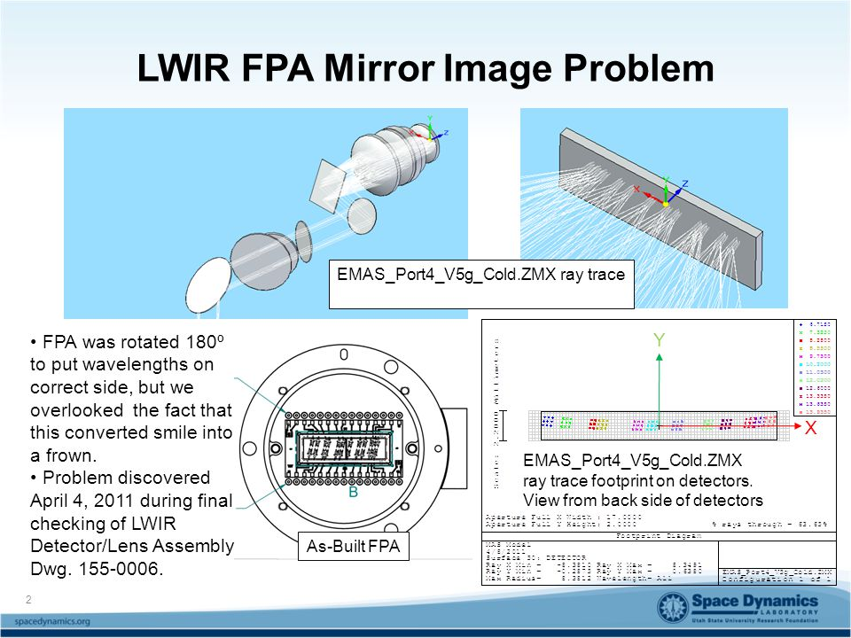 LWIR FPA Mirror Image Problem EMAS_Port4_V5g_Cold.ZMX ray trace As-Built FPA EMAS_Port4_V5g_Cold.ZMX ray trace footprint on detectors.