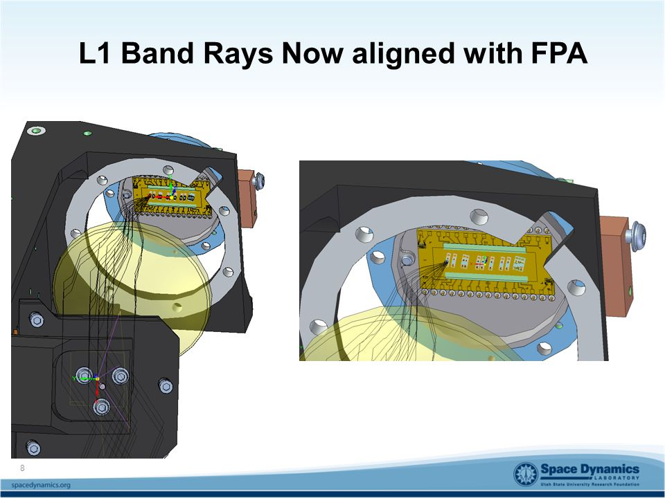 L1 Band Rays Now aligned with FPA 8