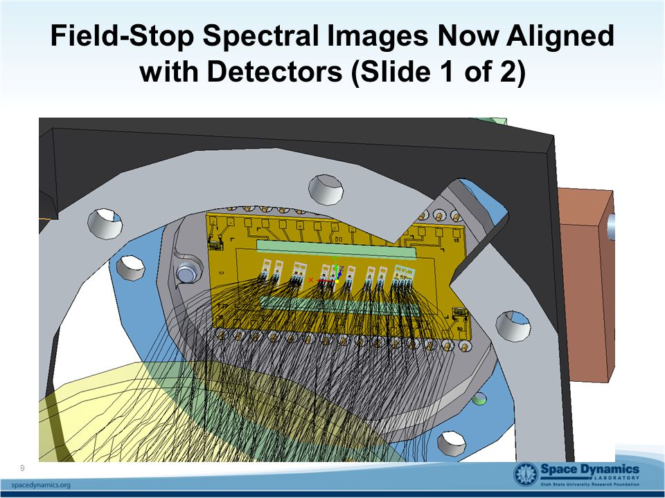 Field-Stop Spectral Images Now Aligned with Detectors (Slide 1 of 2) 9