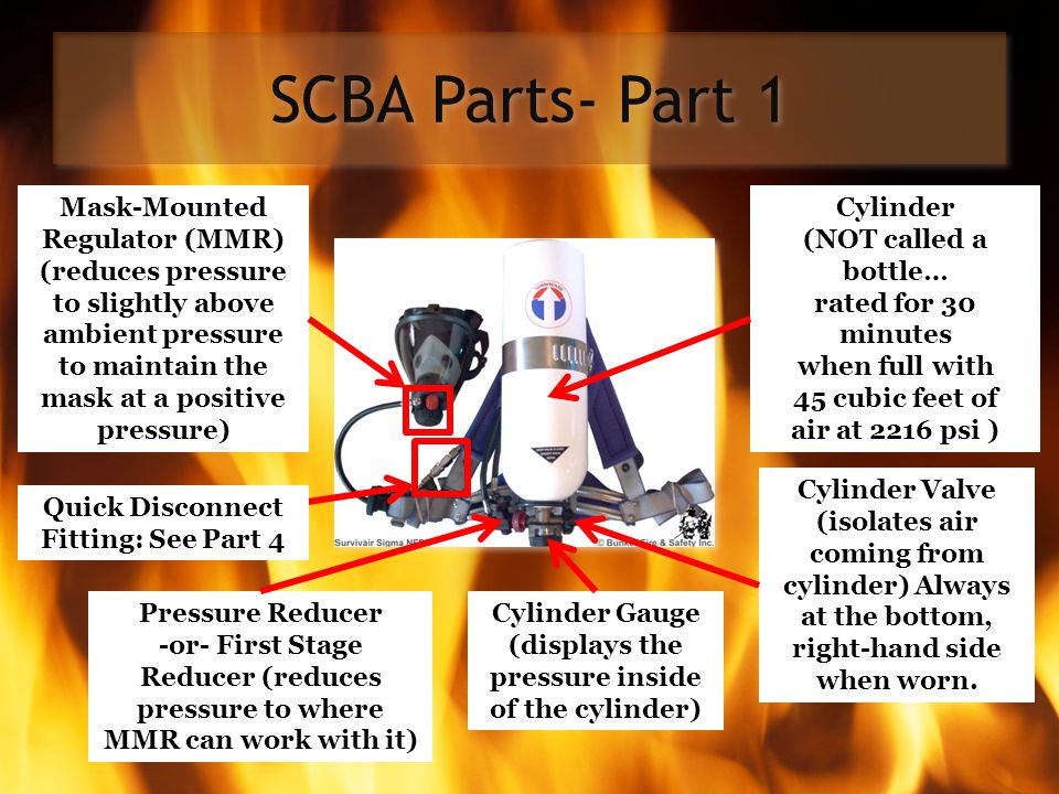 SCBA Parts- Part 1 Mask-Mounted Regulator (MMR) (reduces pressure to slightly above ambient pressure to maintain the mask at a positive pressure) Pres