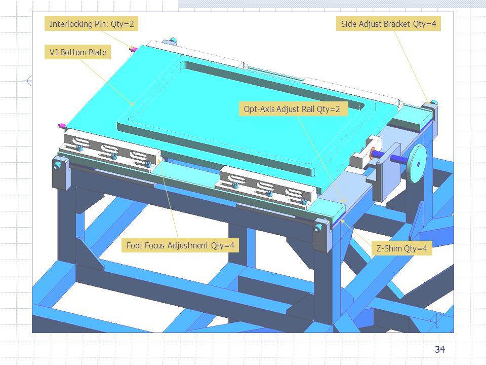 34 VJ Bottom Plate Interlocking Pin: Qty=2 Foot Focus Adjustment Qty=4 Side Adjust Bracket Qty=4 Z-Shim Qty=4 Opt-Axis Adjust Rail Qty=2