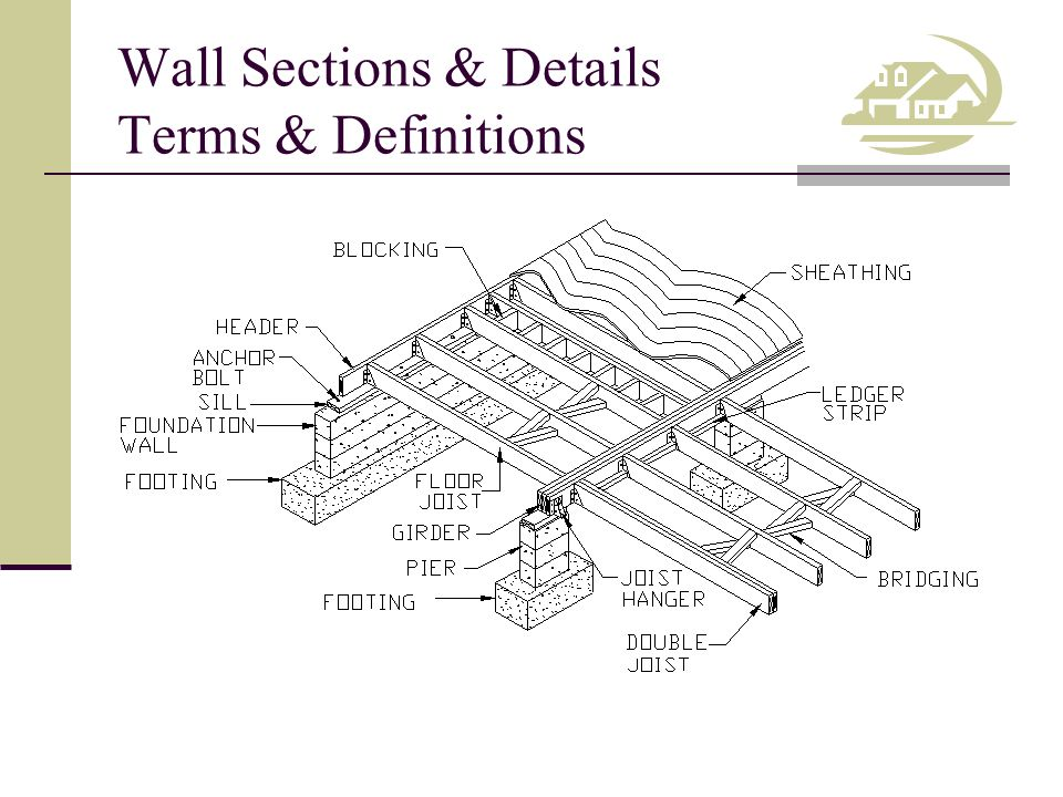 Wall Sections & Details Terms & Definitions Wall ties – Nailed to sheathing prior to constructing masonry veneer walls for the purpose of tying the masonry units to the wood frame wall.