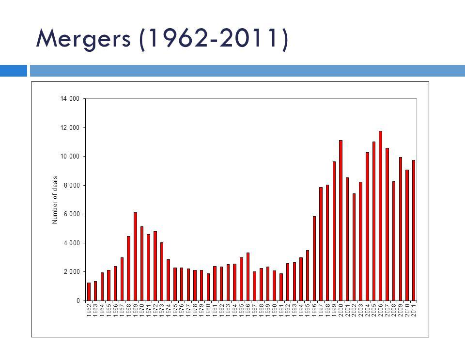 Mergers (1962-2011)