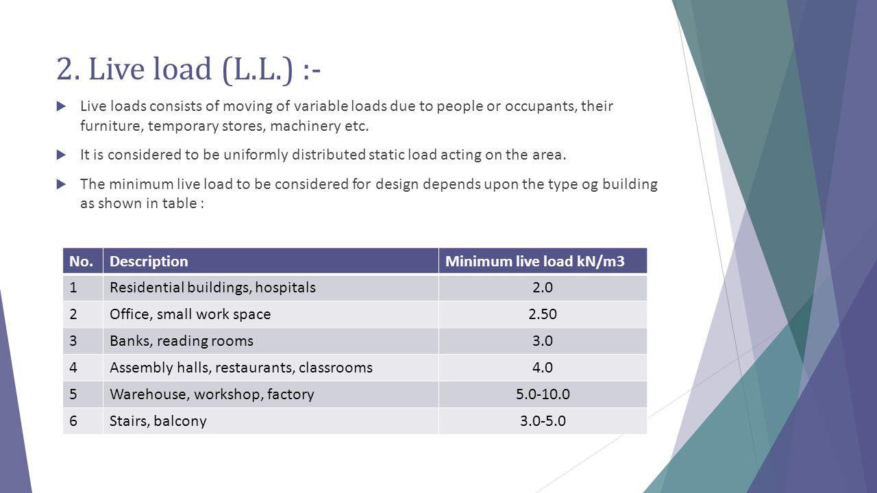 2. Live load (L.L.) :-  Live loads consists of moving of variable loads due to people or occupants, their furniture, temporary stores, machinery etc.