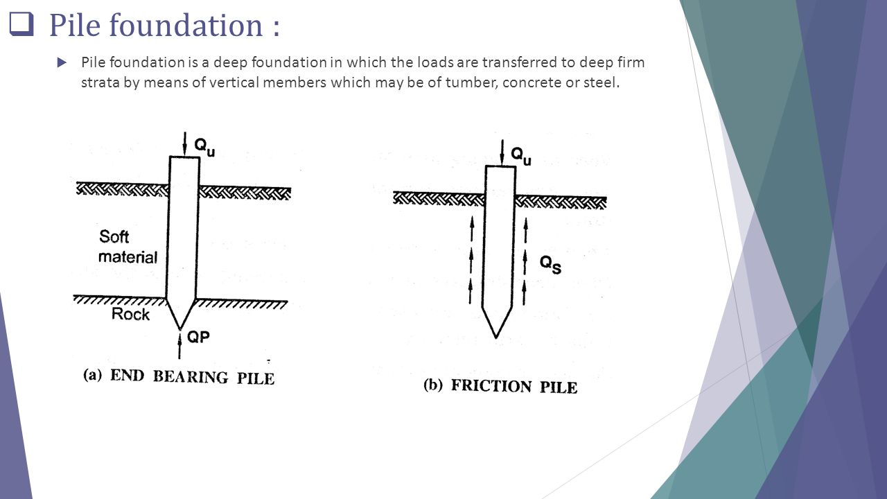  Pile foundation :  Pile foundation is a deep foundation in which the loads are transferred to deep firm strata by means of vertical members which m