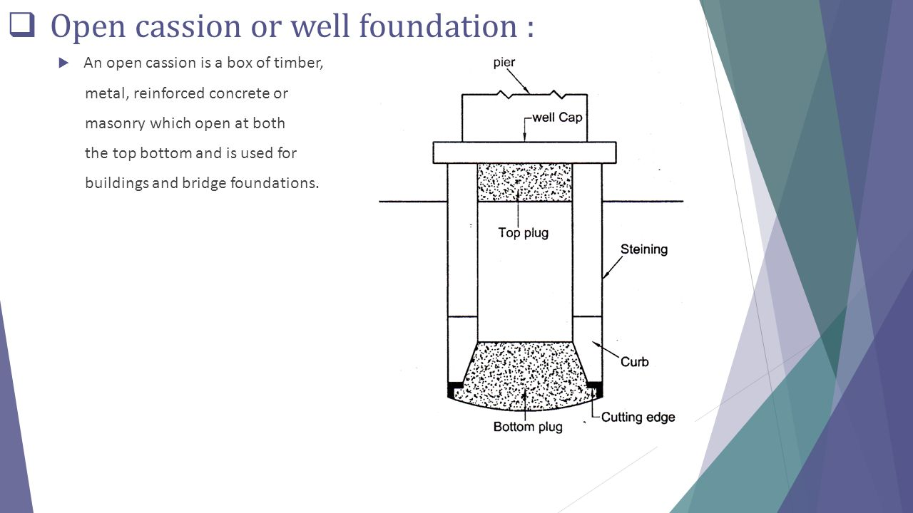  Open cassion or well foundation :  An open cassion is a box of timber, metal, reinforced concrete or masonry which open at both the top bottom and