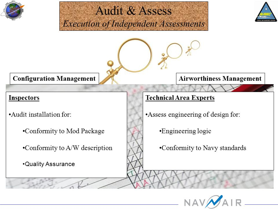 Inspectors Audit installation for: Conformity to Mod Package Conformity to A/W description Quality Assurance Technical Area Experts Assess engineering of design for: Engineering logic Conformity to Navy standards Audit & Assess Execution of Independent Assessments Configuration ManagementAirworthiness Management