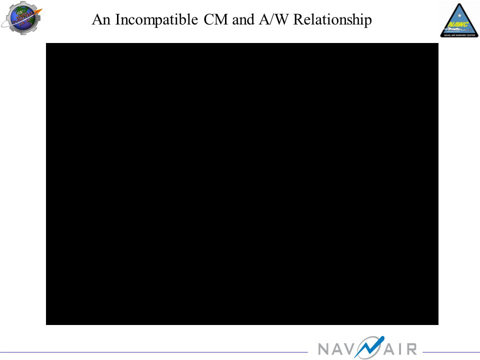 Definition of CM A formal discipline of program management that integrates and applies technical and administrative actions necessary to: Identify & Document --Identify Validate & Verify --Audit Control --Control Provide Status Accounting--Report & Record the functional and physical characteristics of a product or item throughout its use (or life cycle) *NAVAIR Aviation Configuration Management Expertise Development (NACMED) course.