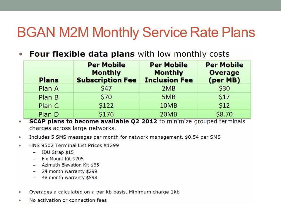 BGAN M2M Monthly Service Rate Plans