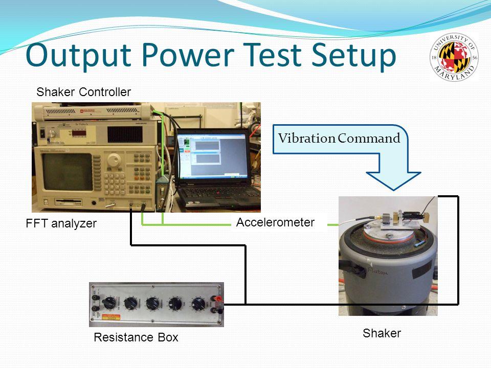 Vibration Command Shaker Controller FFT analyzer Shaker Resistance Box Accelerometer Output Power Test Setup