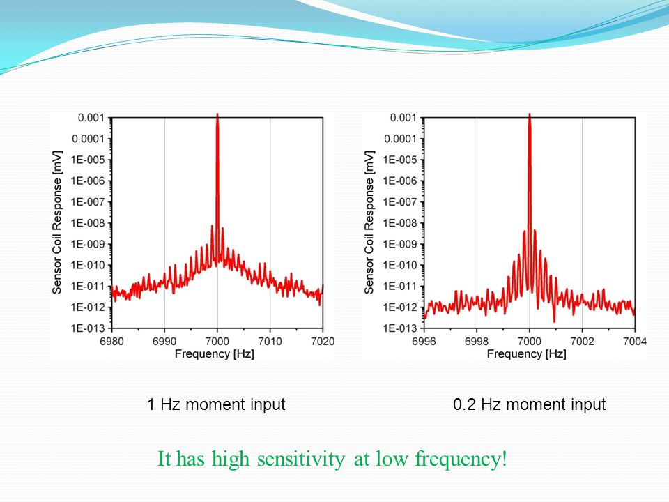 1 Hz moment input0.2 Hz moment input It has high sensitivity at low frequency!