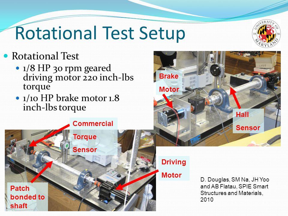 Rotational Test Setup Rotational Test 1/8 HP 30 rpm geared driving motor 220 inch-lbs torque 1/10 HP brake motor 1.8 inch-lbs torque Patch bonded to shaft Brake Motor Commercial Torque Sensor Hall Sensor Driving Motor D.