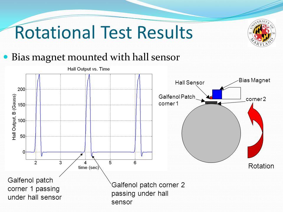 Rotational Test Results Bias magnet mounted with hall sensor Rotation Hall Sensor Galfenol Patch corner 1 Bias Magnet Galfenol patch corner 1 passing under hall sensor corner 2 Galfenol patch corner 2 passing under hall sensor