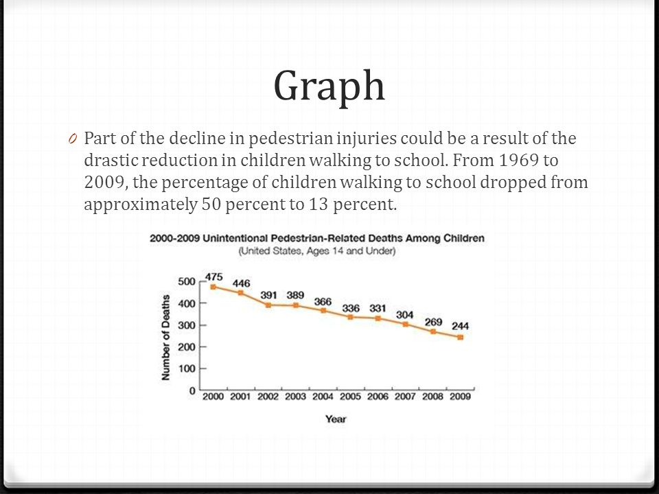 Tips for Walking to School Safely 0 Walk together 0 Younger children should always walk with an adult.