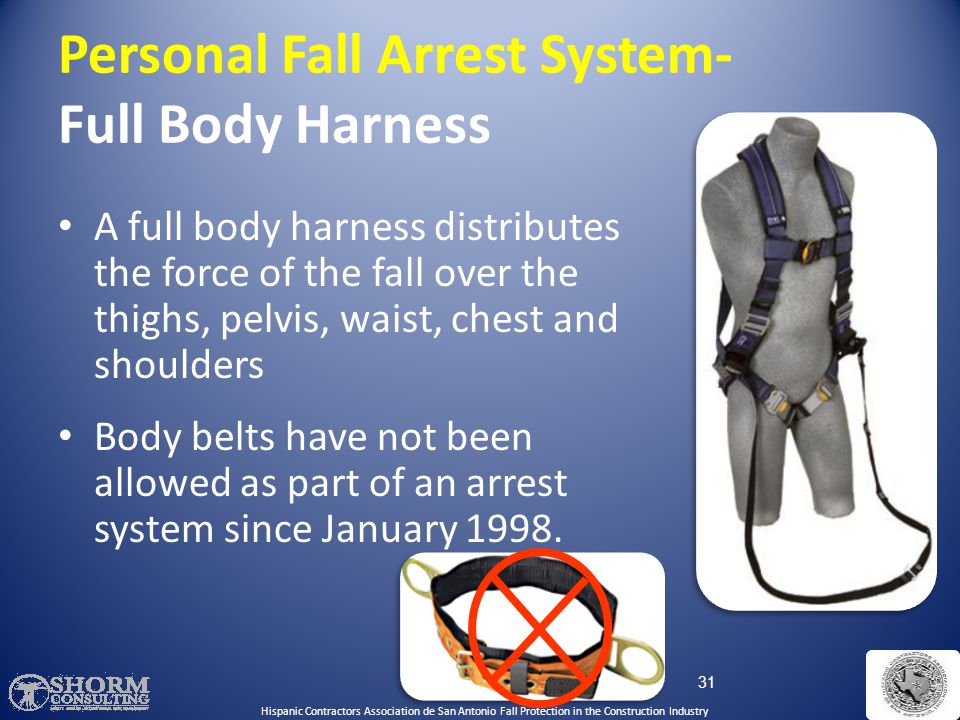Personal Fall Arrest System- Full Body Harness PFAS in use during roofing and re-roofing activities. 30 Hispanic Contractors Association de San Antoni