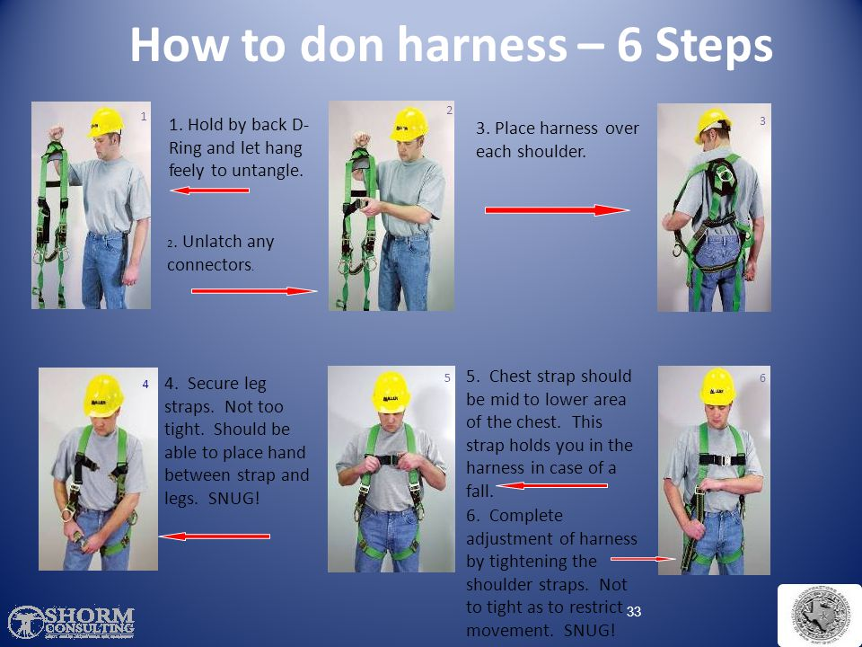 Personal Fall Arrest System- Full Body Harness The attachment point on a full body harness is a D-ring in the center of your upper back. Be sure to us
