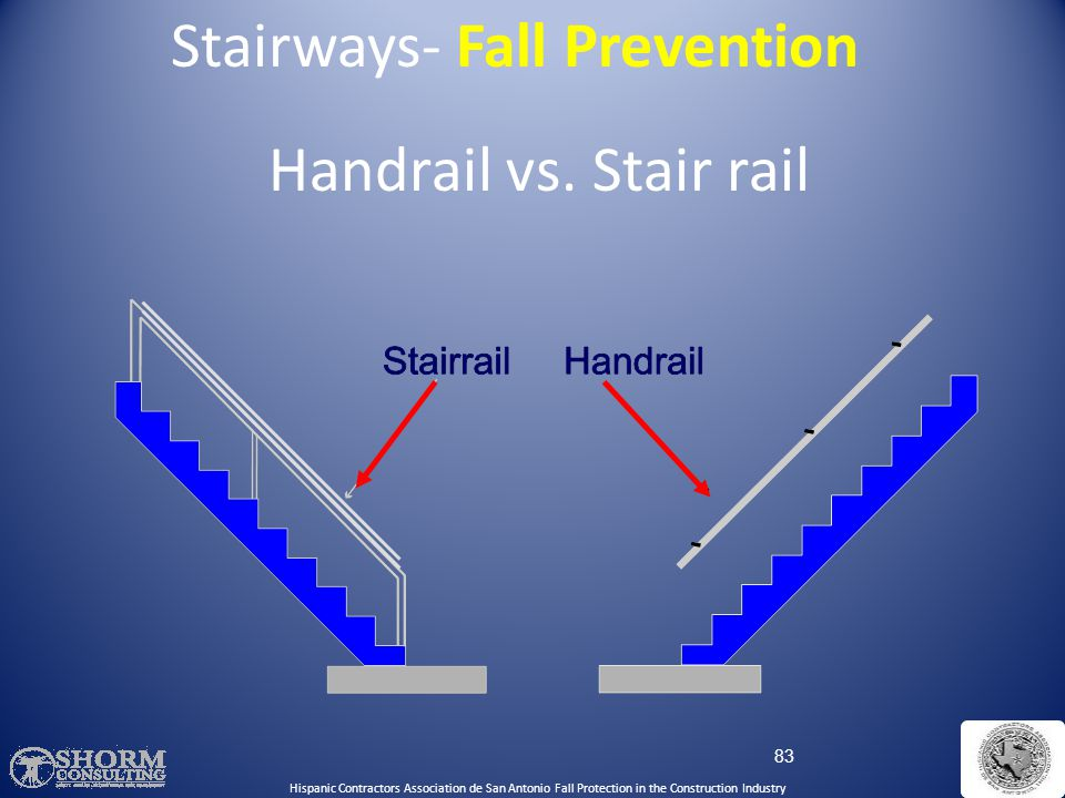 Stairways & Ladders Fall Hazards Stairways and ladders cause many injuries and fatalities among construction workers About half the injuries caused by