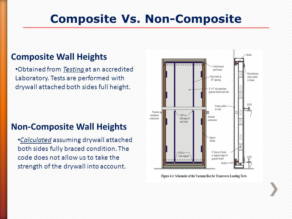 Composite Wall Heights Non-Composite Wall Heights Composite Vs. Non-Composite Obtained from Testing at an accredited Laboratory. Tests are performed w