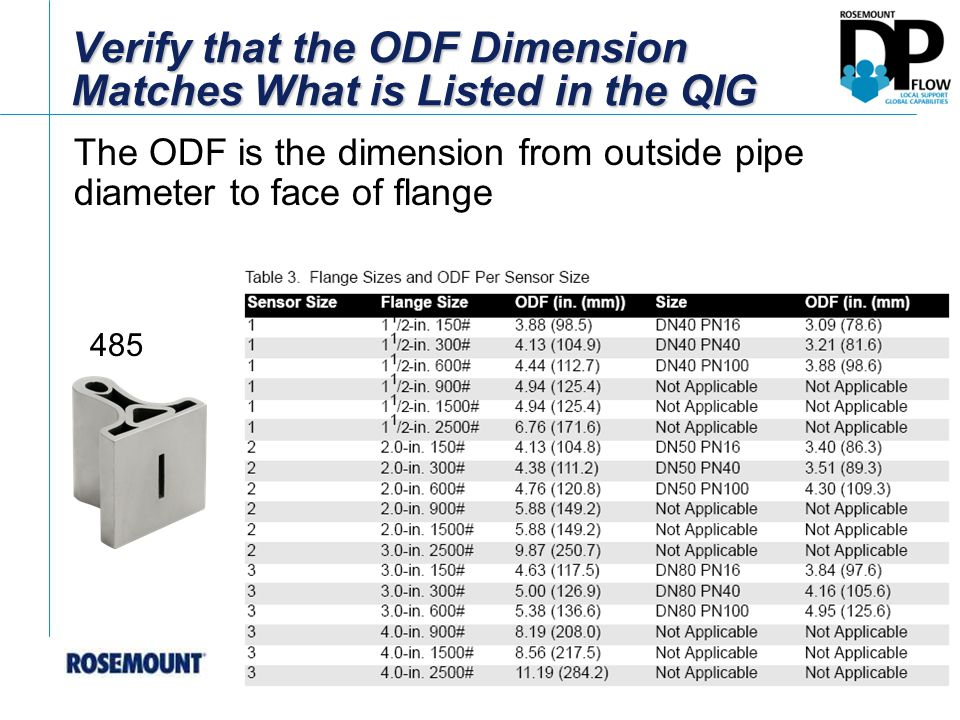 Verify that the ODF Dimension Matches What is Listed in the QIG The ODF is the dimension from outside pipe diameter to face of flange For Threaded Flo-tap the dimension from the pipe OD to the top of the threadolet is called LMH: 485 Sensor Size 1: 1.38-in.