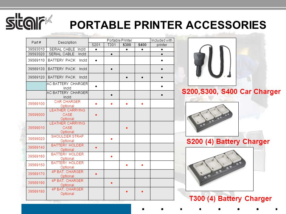 PORTABLE PRINTER ACCESSORIES Part #Description Portable PrinterIncluded with S201T301S300S400printer 39593010SERIAL CABLE Incld● ●●● 39593020SERIAL CABLE Incld ●● 39569110BATTERY PACK Incld● ● 39569130BATTERY PACK Incld ●● 39569120BATTERY PACK Incld●●● AC BATTERY CHARGER Incld ●● ●● 39569100 CAR CHARGER Optional ●●●● 39599000 LEATHER CARRYING CASE Optional ● 39599010 LEATHER CARRYING CASE Optional ● 39599020 SHOULDER STRAP Optional ● 39569140 BATTERY HOLDER Optional ● 39569160 BATTERY HOLDER Optional ● 39569150 BATTERY HOLDER Optional ●● 39569170 4P BAT.
