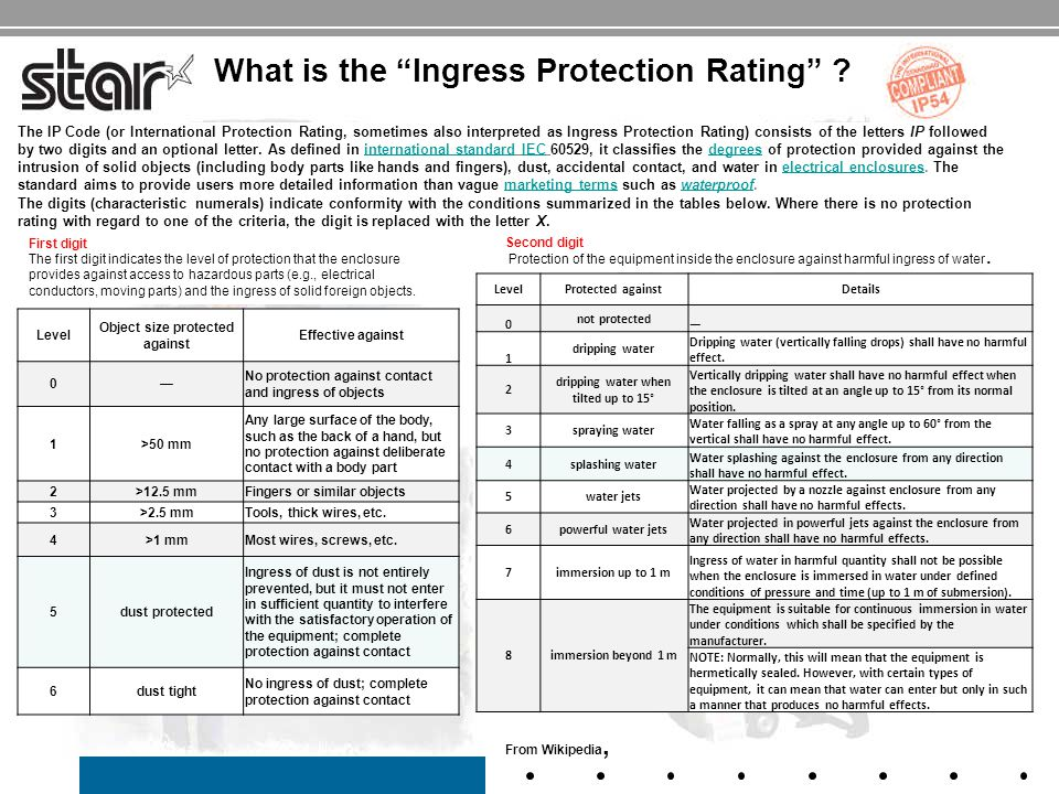 What is the Ingress Protection Rating .