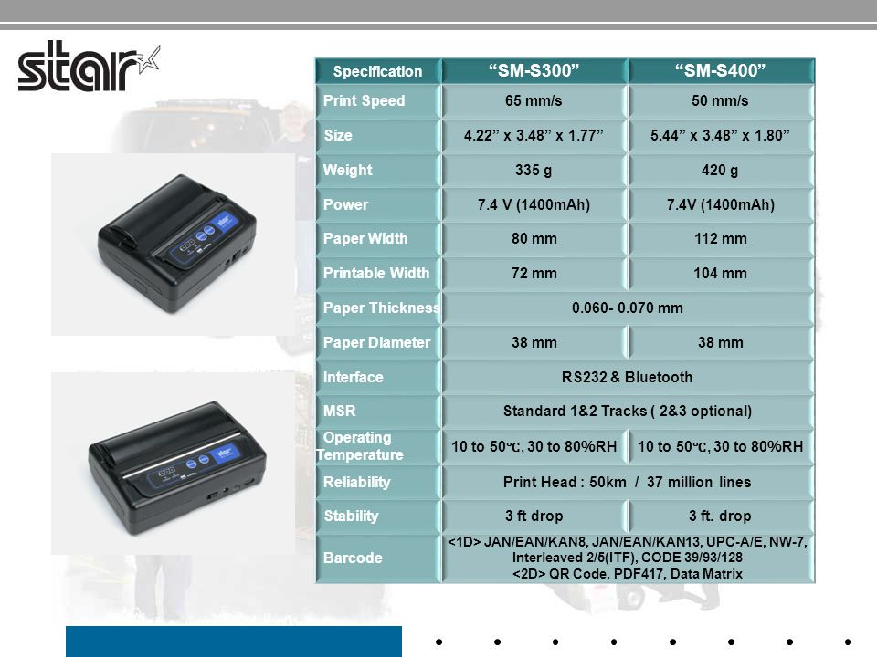 Specification SM-S300 SM-S400 Print Speed65 mm/s50 mm/s Size4.22 x 3.48 x 1.77 5.44 x 3.48 x 1.80 Weight335 g420 g Power7.4 V (1400mAh) Paper Width80 mm112 mm Printable Width72 mm104 mm Paper Thickness0.060- 0.070 mm Paper Diameter38 mm InterfaceRS232 & Bluetooth MSRStandard 1&2 Tracks ( 2&3 optional) Operating Temperature 10 to 50 ℃, 30 to 80 % RH ReliabilityPrint Head : 50km / 37 million lines Stability3 ft drop3 ft.