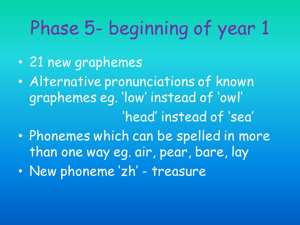 Phase 5- beginning of year 1 21 new graphemes Alternative pronunciations of known graphemes eg. 'low' instead of 'owl' 'head' instead of 'sea' Phoneme