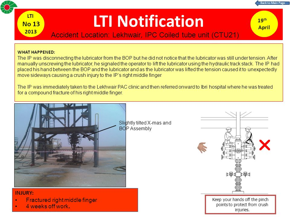 LTI Notification 19 th April LTI No 13 2013 WHAT HAPPENED: The IP was disconnecting the lubricator from the BOP but he did not notice that the lubricator was still under tension.