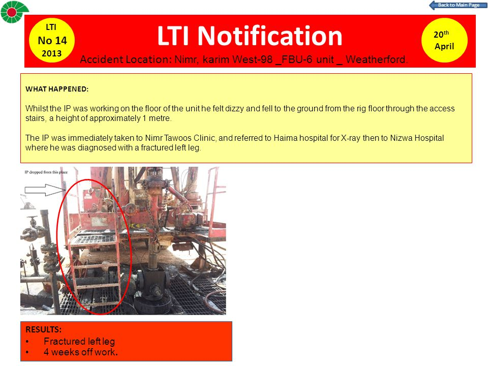 LTI Notification 20 th April LTI No 14 2013 WHAT HAPPENED: Whilst the IP was working on the floor of the unit he felt dizzy and fell to the ground from the rig floor through the access stairs, a height of approximately 1 metre.