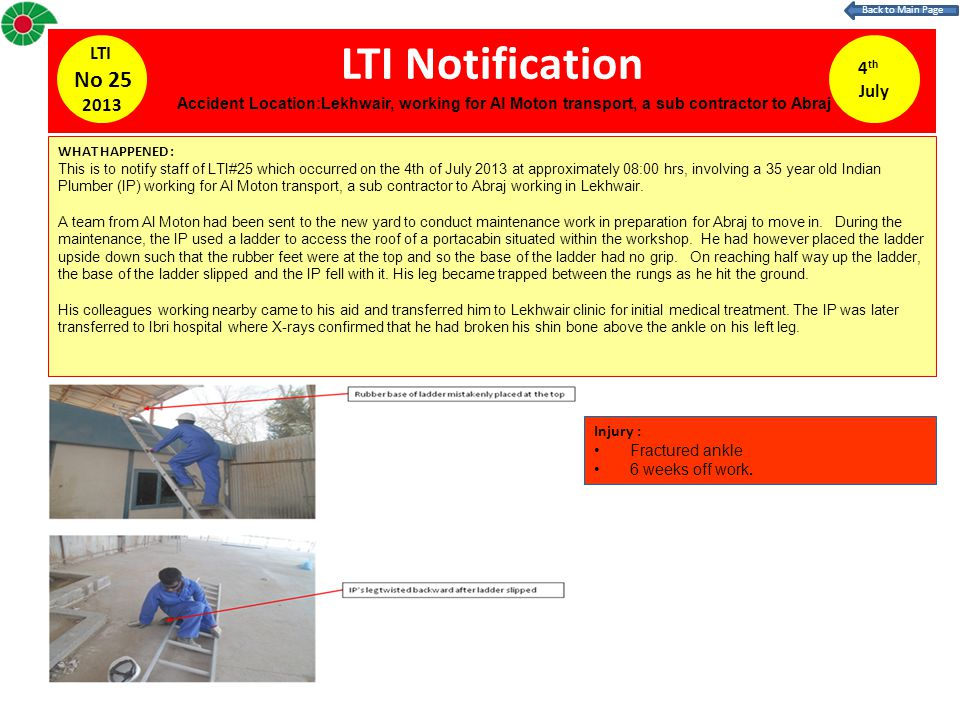 LTI Notification 4 th July LTI No 25 2013 Injury : Fractured ankle 6 weeks off work.