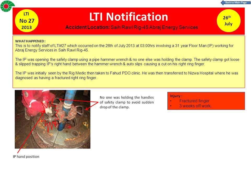 LTI Notification 26 th July LTI No 27 2013 Injury : Fractured finger 3 weeks off work.